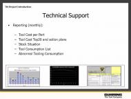 ONLINE MONTHLY TECHNICAL SUPPORT AVAILABLE